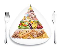 bigstock-Food-Pyramid-On-Plate-8285460